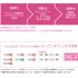 戸板女子短期大学 TOITAオリジナル奨学制度『AO入試スターチャレンジ』3