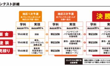 中日本自動車短期大学のブログインフォ一覧(8)【スタディサプリ 進路】