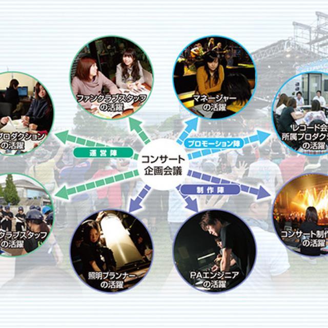 東京スクールオブミュージック専門学校渋谷 コンサート・マネージャー業界「ナリカタ」まる分かりセミナー1