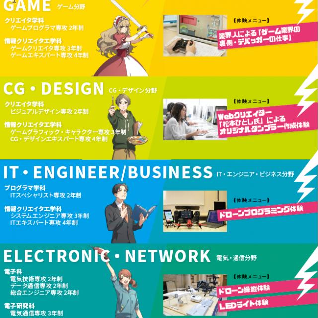 近畿コンピュータ電子専門学校 スペシャルイベント3/231