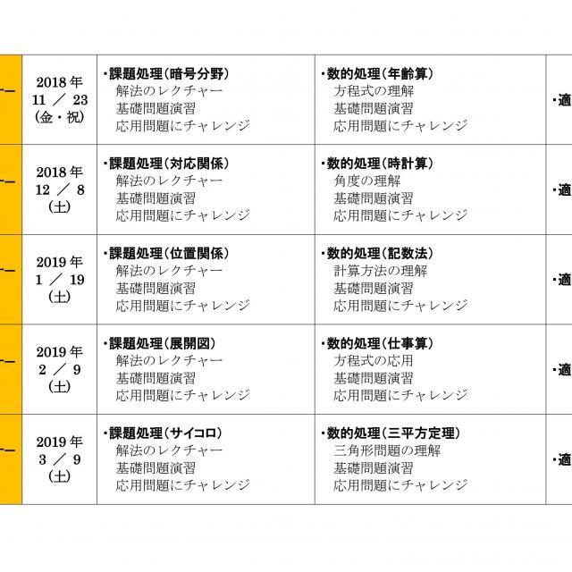 上越公務員・情報ビジネス専門学校 高校2年生向け!【チャレンジ・ザ・公務員セミナー】(無料)2
