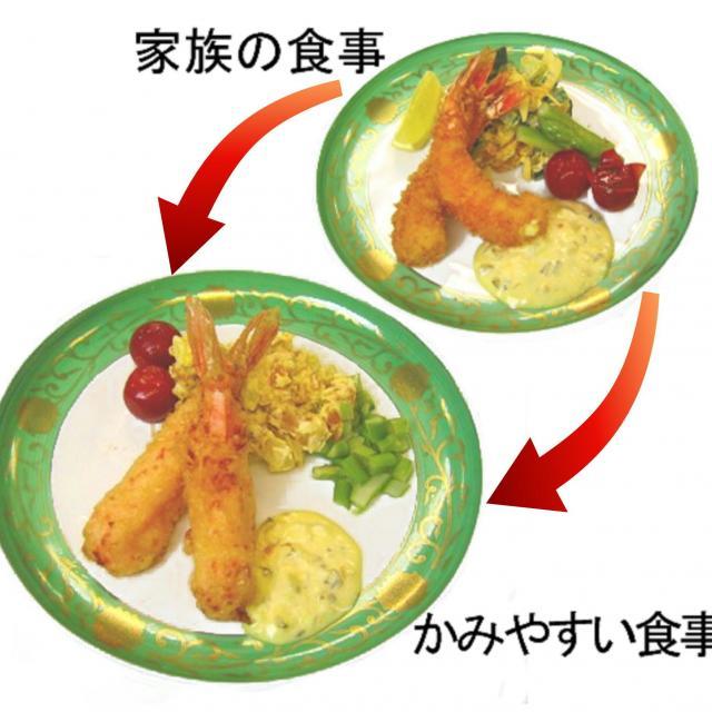 華学園栄養専門学校 【7月22日】噛む Come Health1