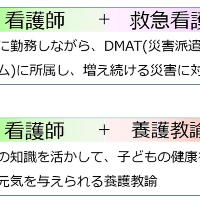 広島文化学園大学 看護学科★ミニオープンキャンパス4
