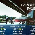 中日本航空専門学校 【グランドスタッフ希望】航空業界の就職についてお伝えします!