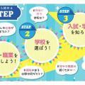 地元で!or自宅で!オープンキャンパス/福岡ウェディング&ブライダル専門学校